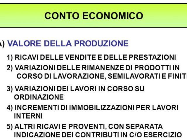 LA VOCE A NEL BILANCIO D'ESERCIZIO: IL VALORE DELLA PRODUZIONE